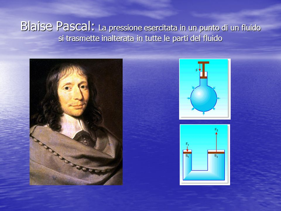 Blaise Pascal: La pressione esercitata in un punto di un fluido si trasmette inalterata in tutte le parti del fluido