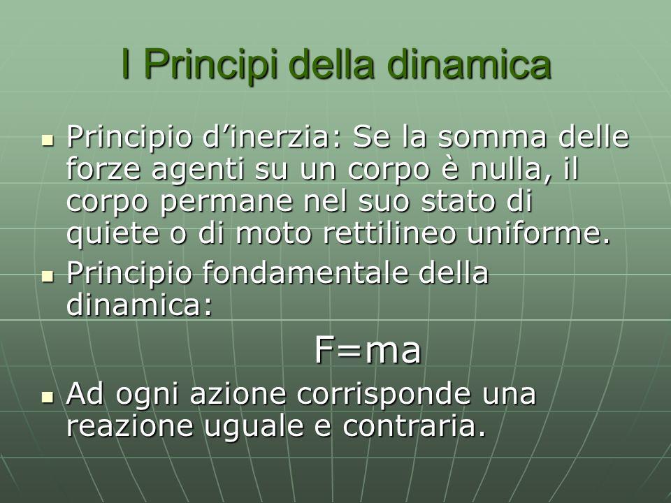 I Principi della dinamica