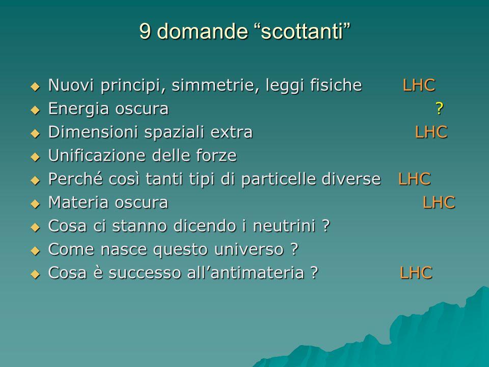 9 domande scottanti Nuovi principi, simmetrie, leggi fisiche LHC