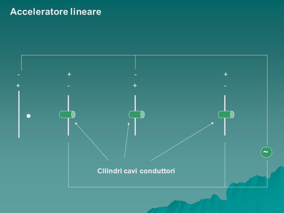 Acceleratore lineare - + - +