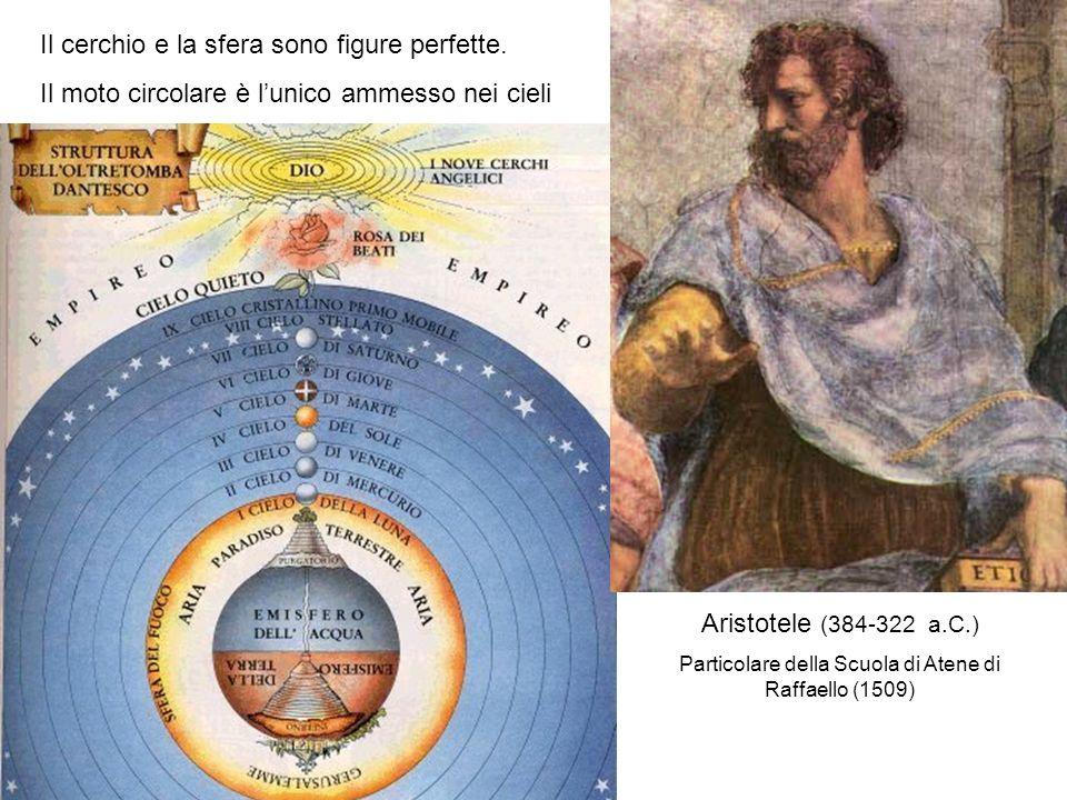 Particolare della Scuola di Atene di Raffaello (1509)