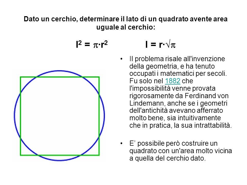 Dato un cerchio, determinare il lato di un quadrato avente area uguale al cerchio: l2 = p∙r2 l = r∙√p