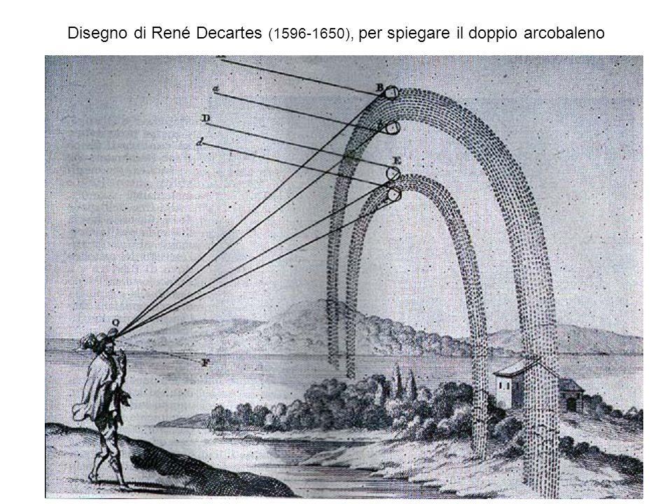 Disegno di René Decartes (1596-1650), per spiegare il doppio arcobaleno