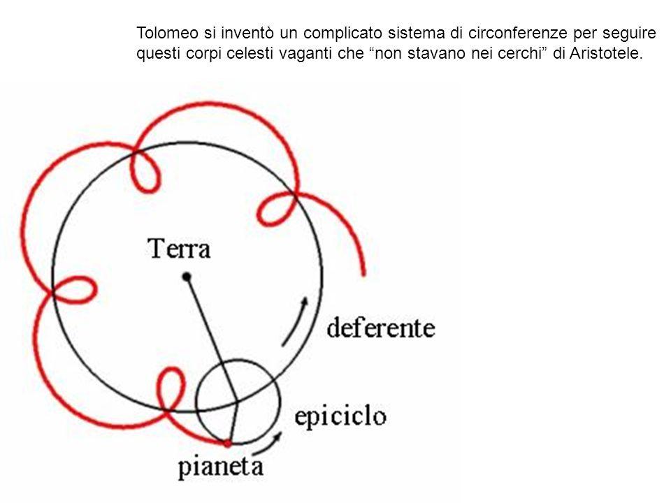 Tolomeo si inventò un complicato sistema di circonferenze per seguire questi corpi celesti vaganti che non stavano nei cerchi di Aristotele.