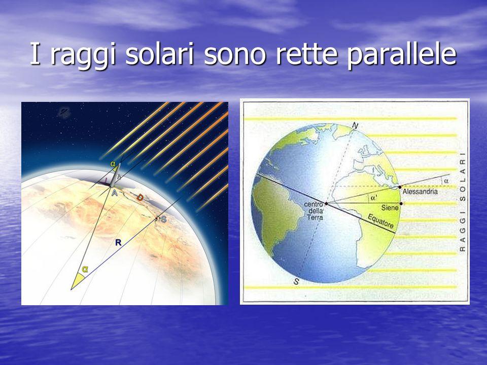 I raggi solari sono rette parallele