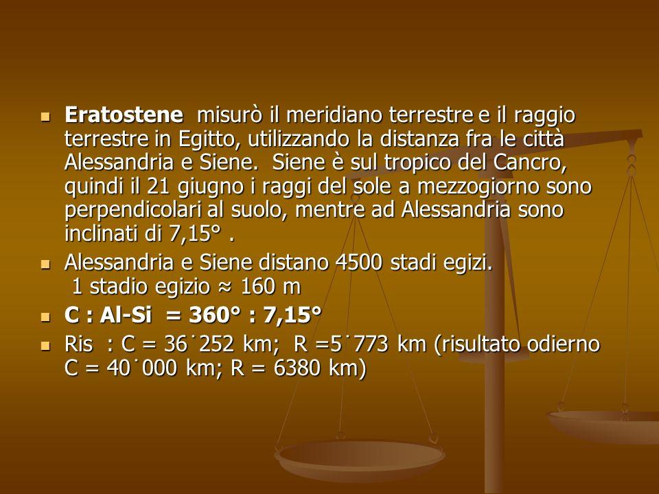 Eratostene misurò il meridiano terrestre e il raggio terrestre in Egitto, utilizzando la distanza fra le città Alessandria e Siene. Siene è sul tropico del Cancro, quindi il 21 giugno i raggi del sole a mezzogiorno sono perpendicolari al suolo, mentre ad Alessandria sono inclinati di 7,15° .