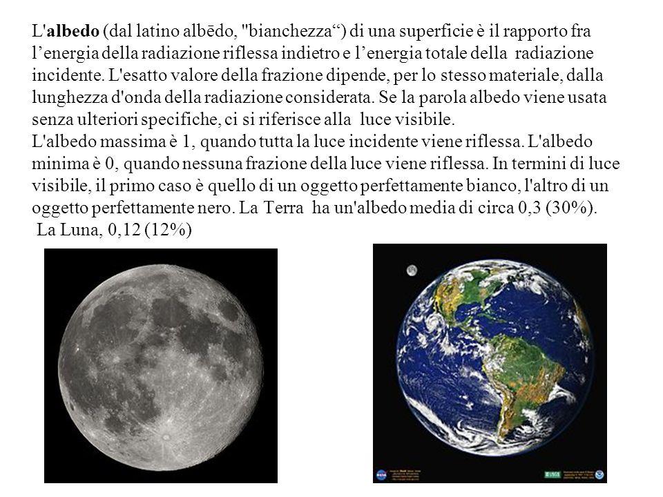 L albedo (dal latino albēdo, bianchezza ) di una superficie è il rapporto fra l'energia della radiazione riflessa indietro e l'energia totale della radiazione incidente.