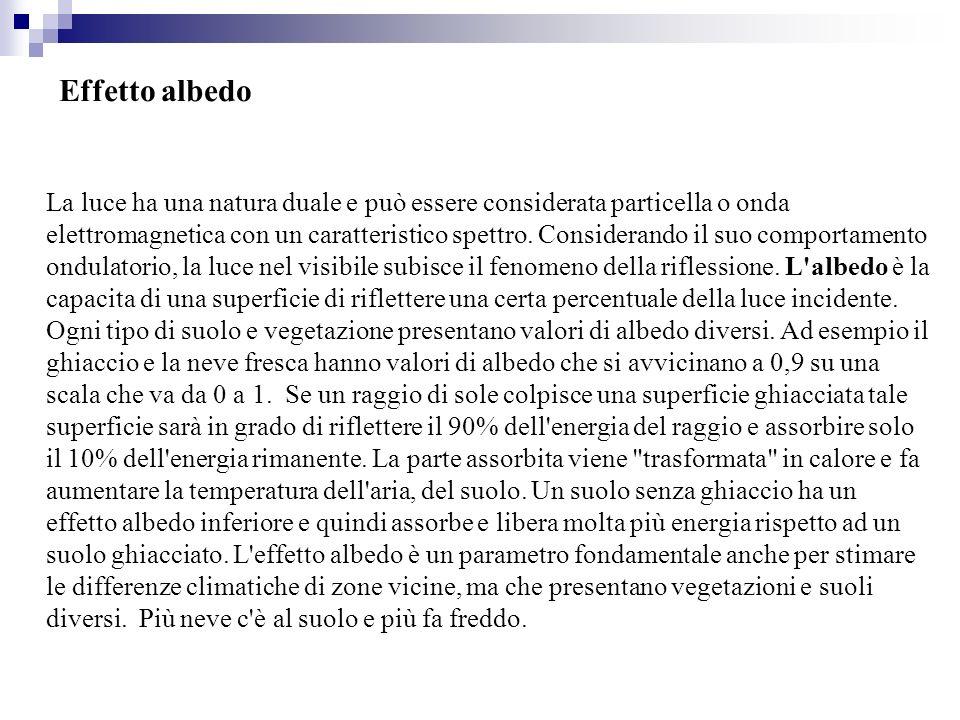 Effetto albedo