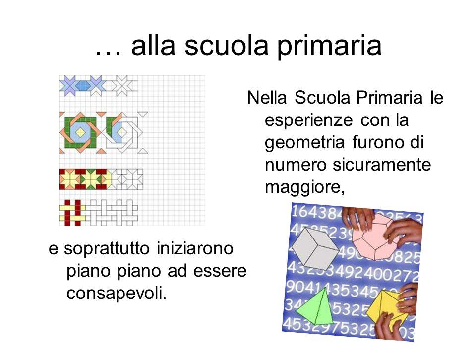… alla scuola primaria Nella Scuola Primaria le esperienze con la geometria furono di numero sicuramente maggiore,