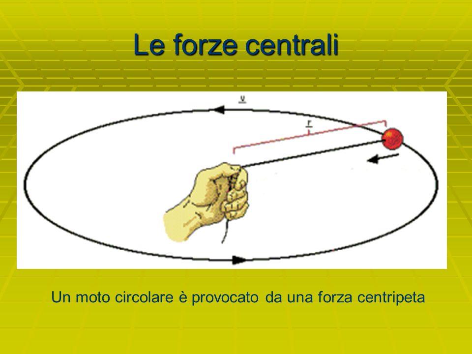 Un moto circolare è provocato da una forza centripeta
