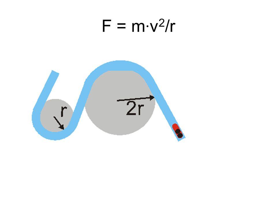 F = m∙v2/r