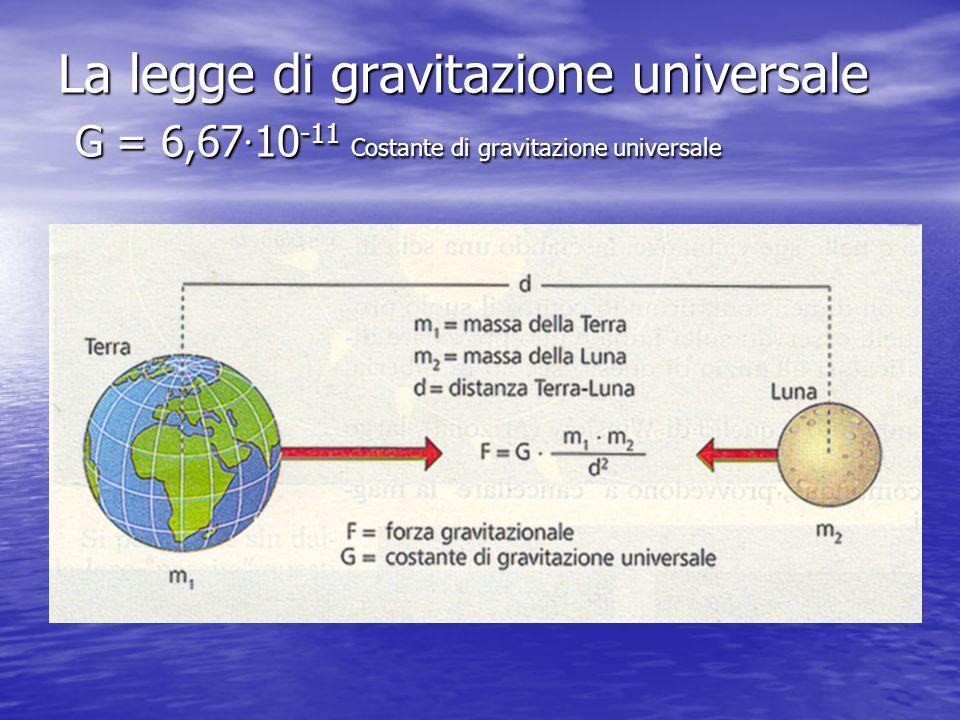 La legge di gravitazione universale G = 6,67∙10-11 Costante di gravitazione universale