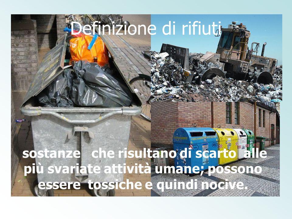 Definizione di rifiuti