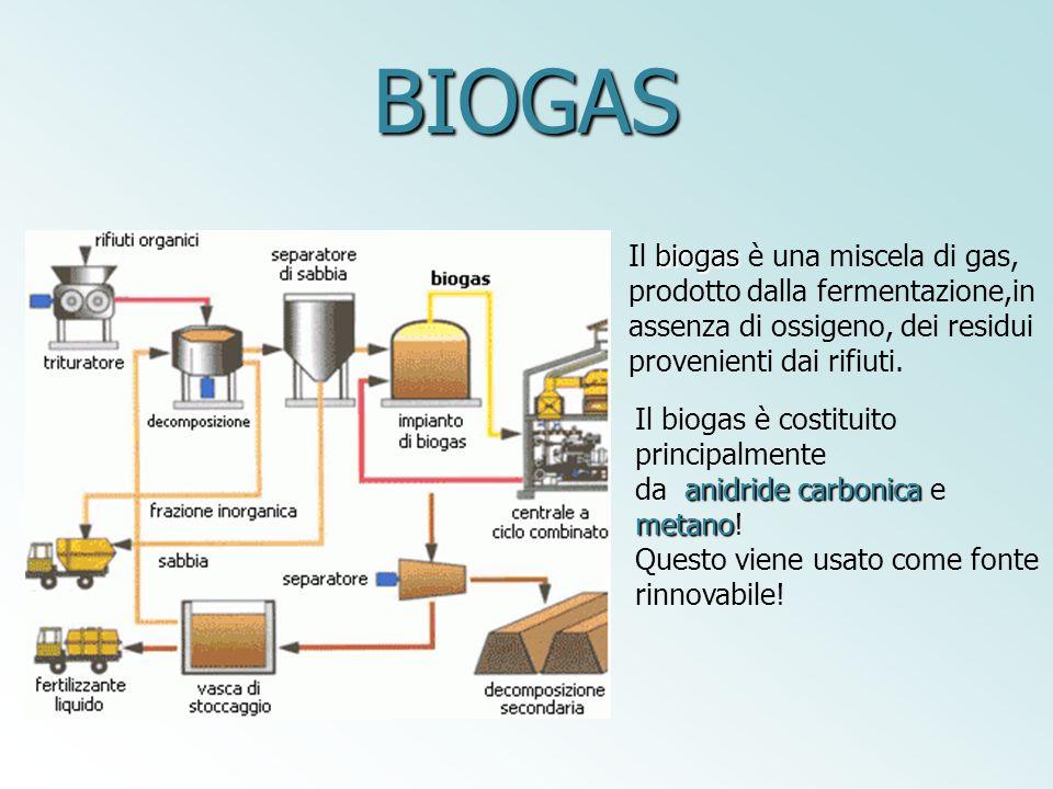 BIOGAS Il biogas è una miscela di gas, prodotto dalla fermentazione,in assenza di ossigeno, dei residui provenienti dai rifiuti.