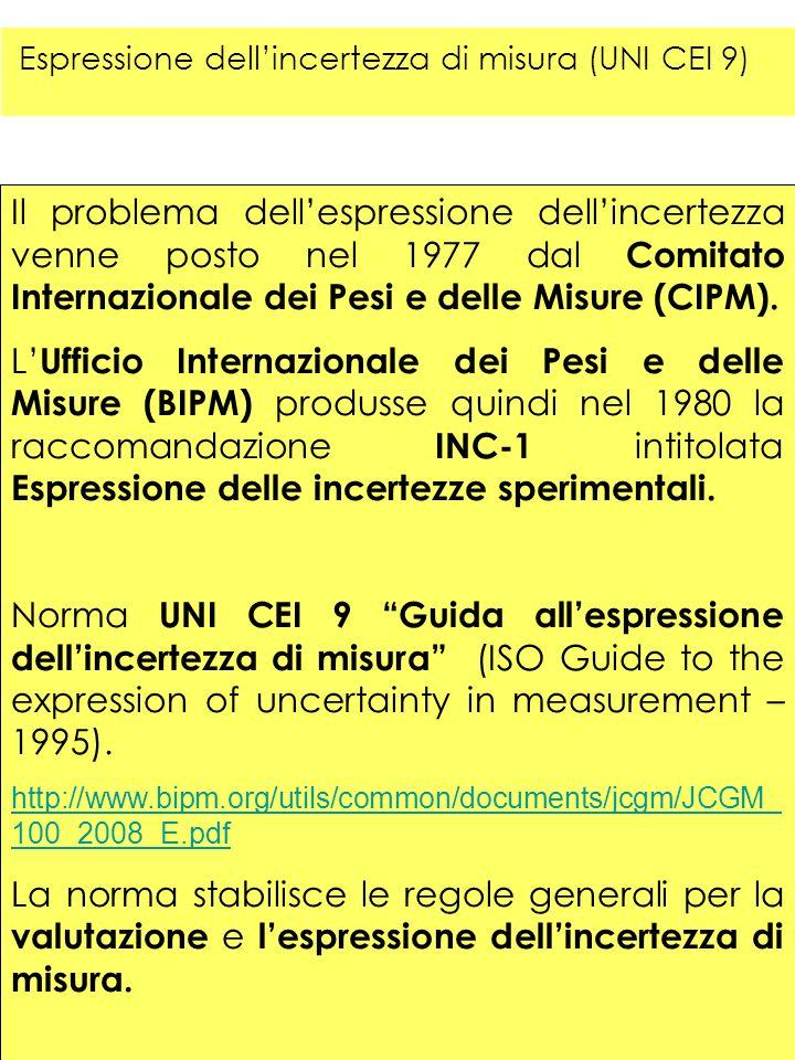Espressione dell'incertezza di misura (UNI CEI 9)
