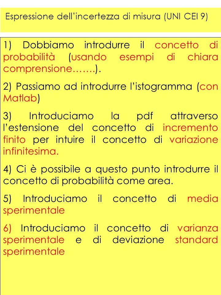 2) Passiamo ad introdurre l'istogramma (con Matlab)