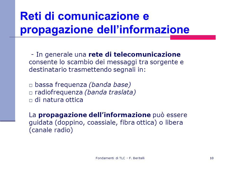 Reti di comunicazione e propagazione dell'informazione