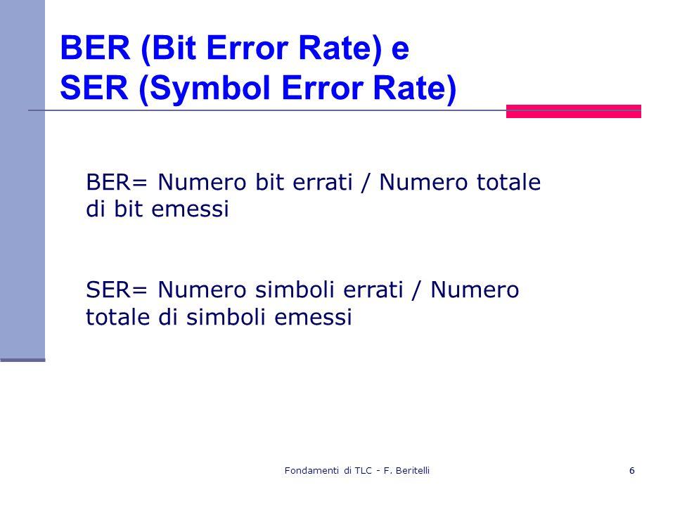 BER (Bit Error Rate) e SER (Symbol Error Rate)