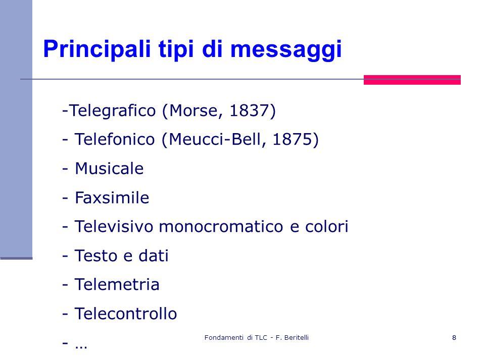 Principali tipi di messaggi
