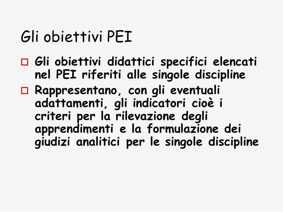 Gli obiettivi PEI Gli obiettivi didattici specifici elencati nel PEI riferiti alle singole discipline.