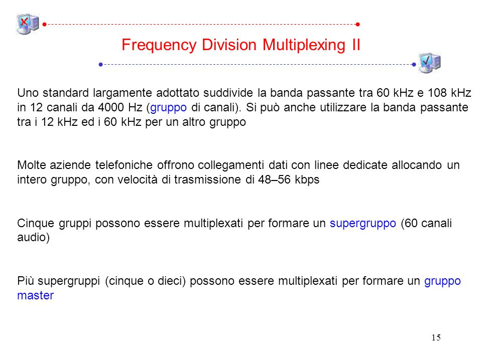 Frequency Division Multiplexing II