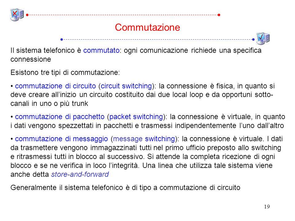 Commutazione Il sistema telefonico è commutato: ogni comunicazione richiede una specifica connessione.