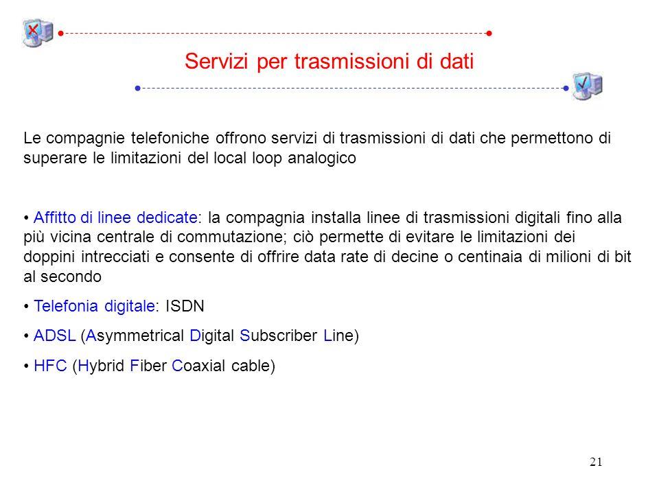 Servizi per trasmissioni di dati