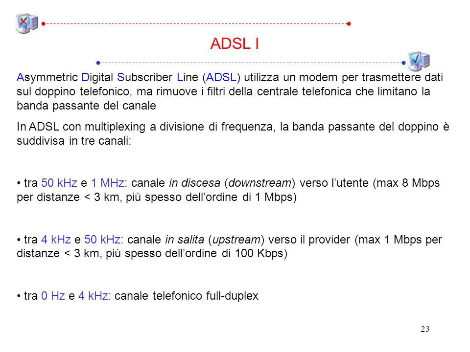 ADSL I