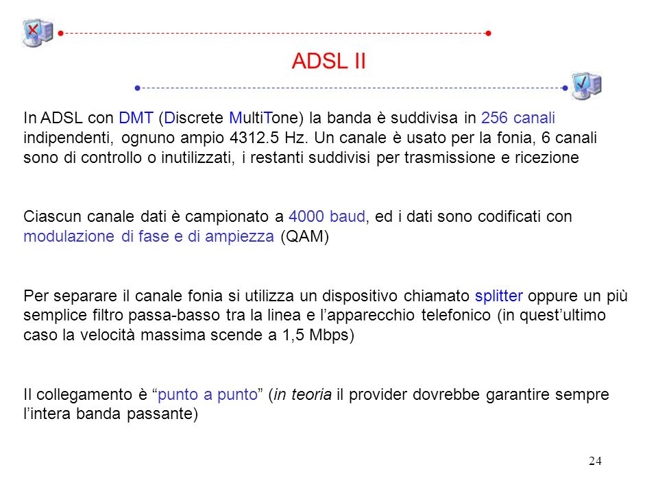 ADSL II