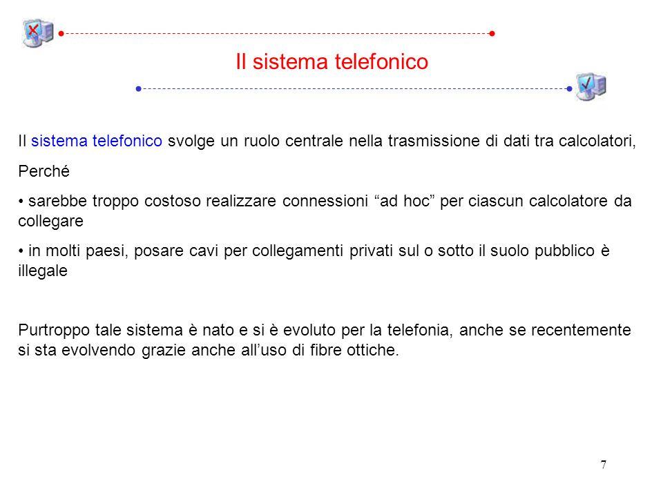 Il sistema telefonico Il sistema telefonico svolge un ruolo centrale nella trasmissione di dati tra calcolatori,