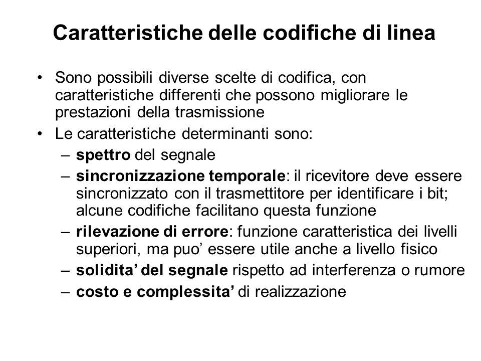 Caratteristiche delle codifiche di linea