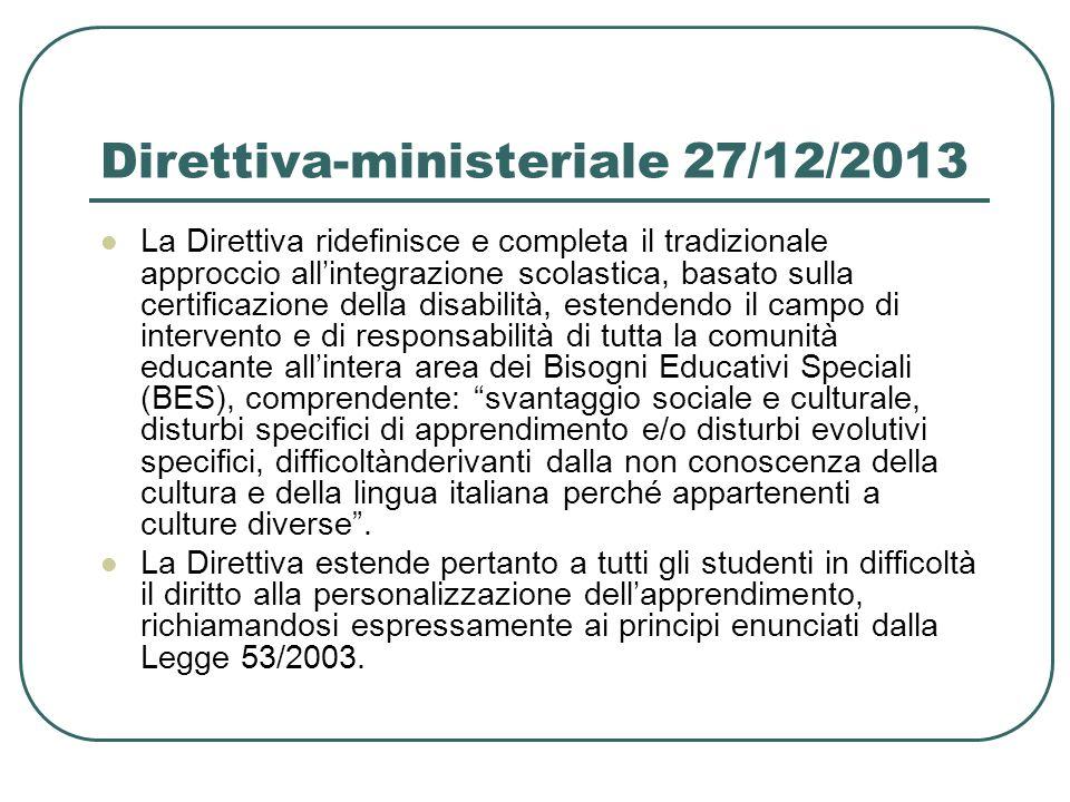 Direttiva-ministeriale 27/12/2013