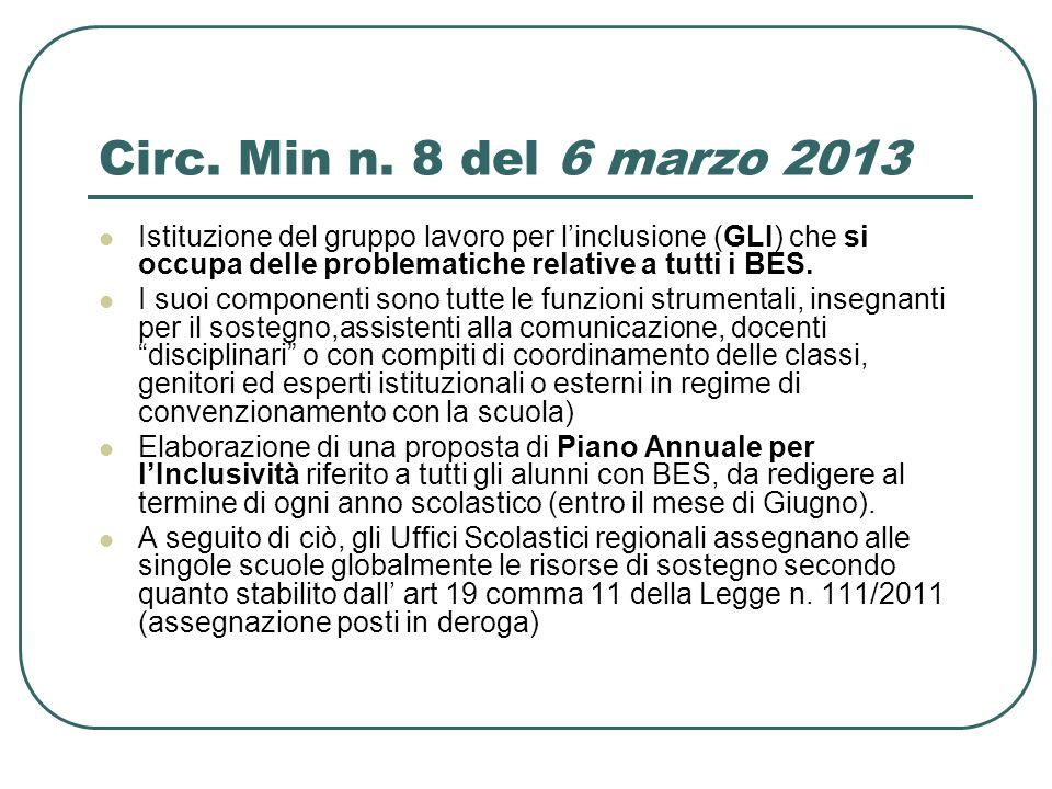 Circ. Min n. 8 del 6 marzo 2013 Istituzione del gruppo lavoro per l'inclusione (GLI) che si occupa delle problematiche relative a tutti i BES.