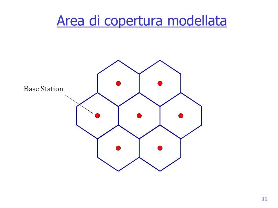 Area di copertura modellata