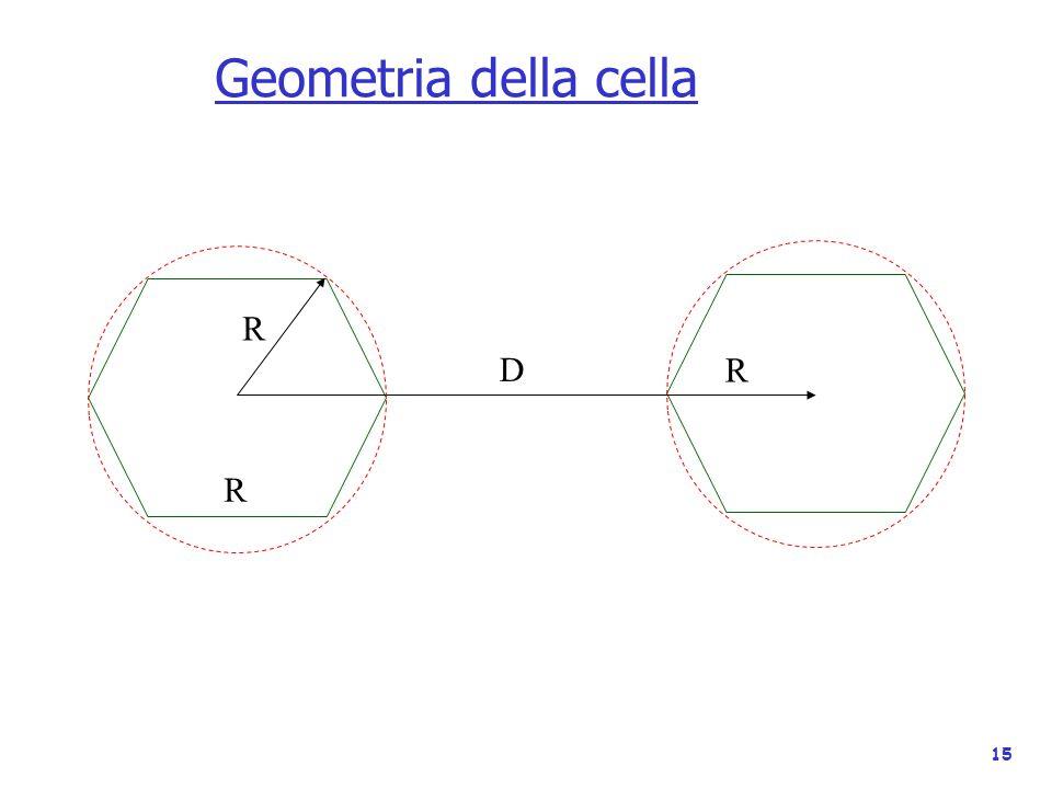 Geometria della cella R D R R