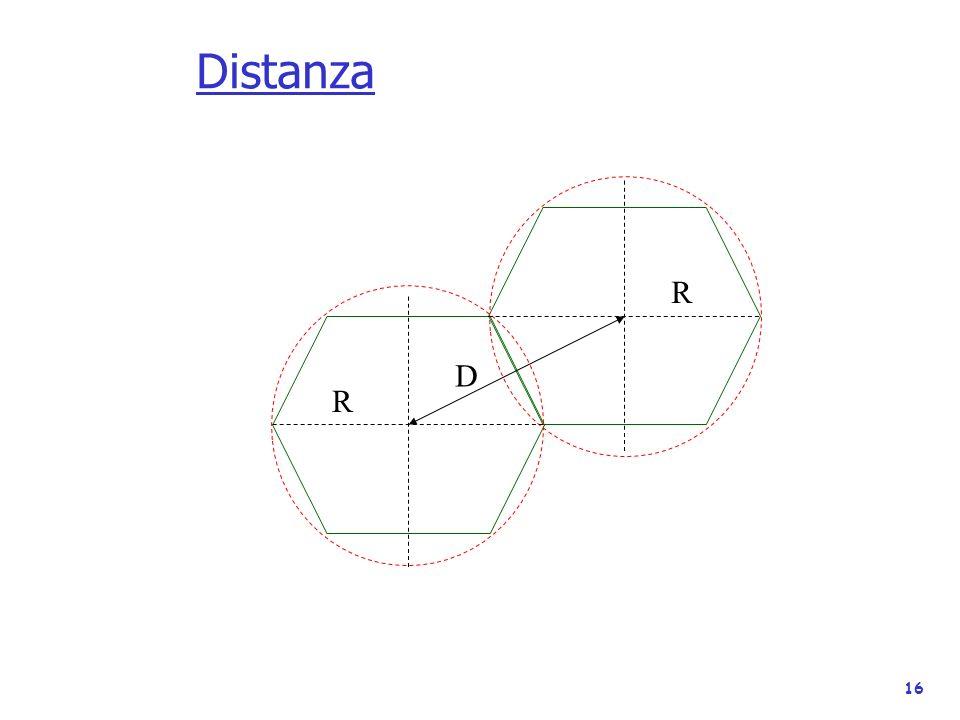 Distanza R D R