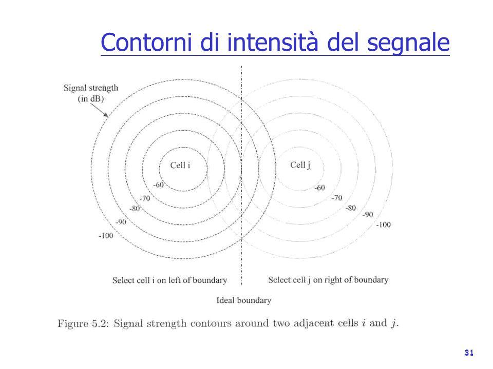 Contorni di intensità del segnale
