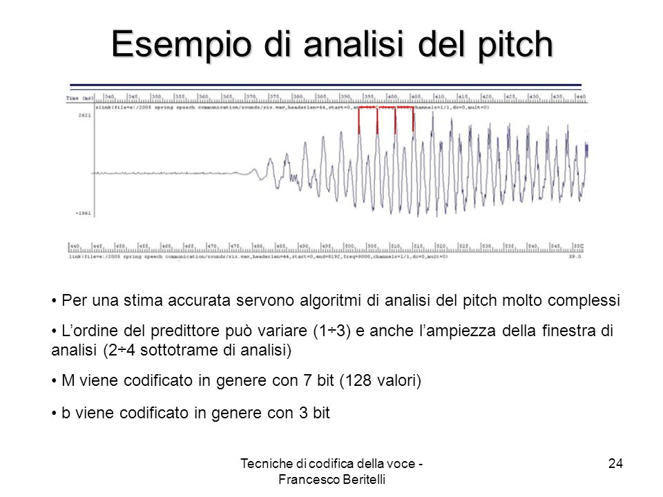 Esempio di analisi del pitch
