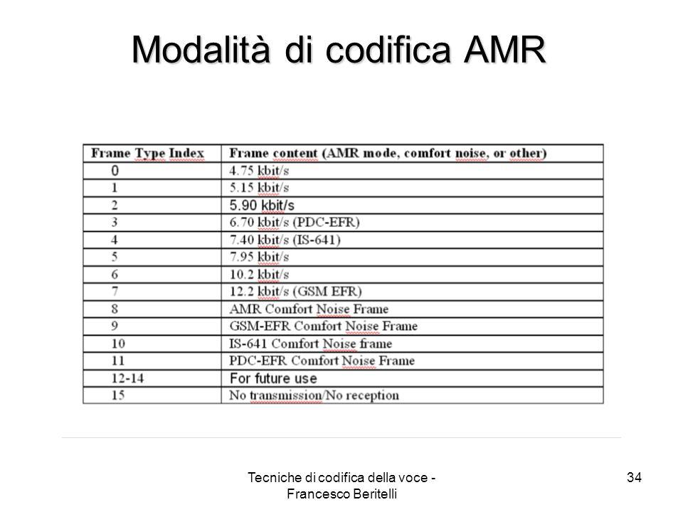 Modalità di codifica AMR