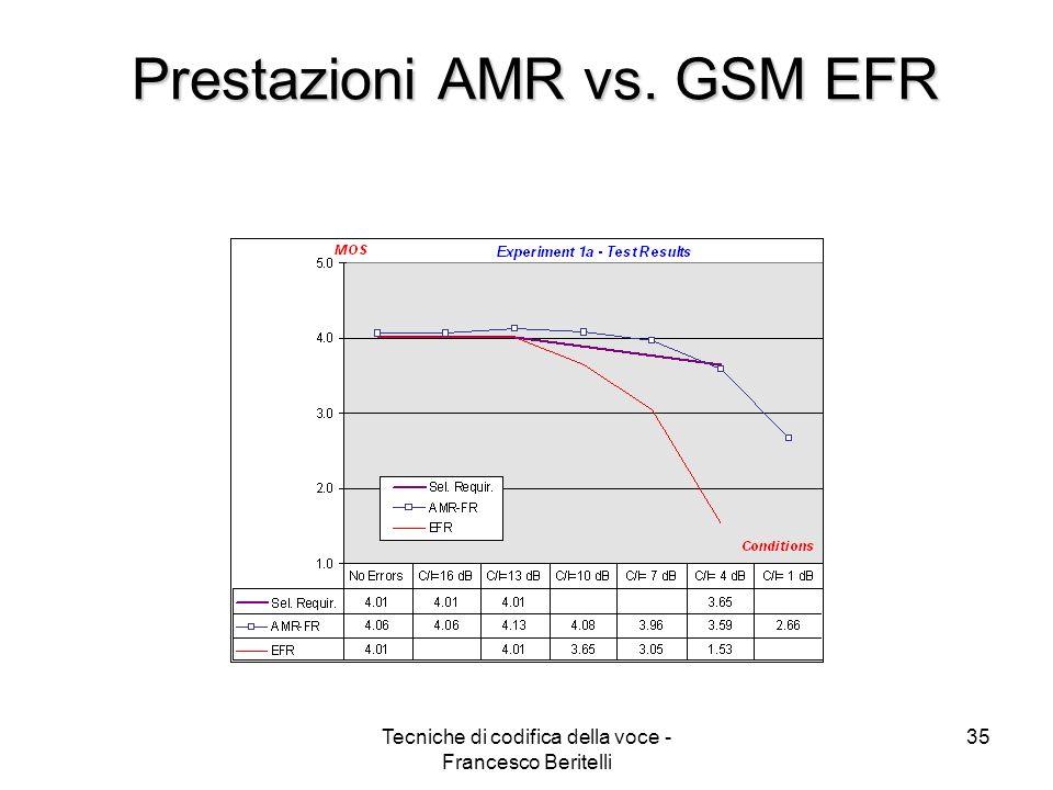 Prestazioni AMR vs. GSM EFR