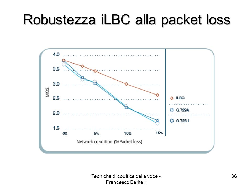 Robustezza iLBC alla packet loss