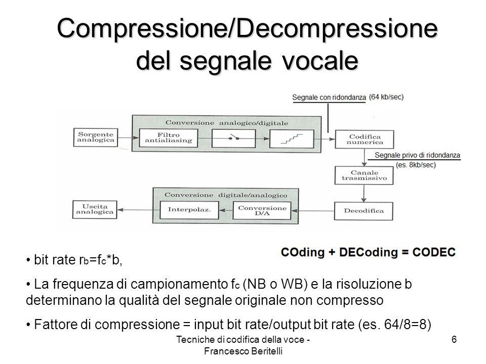 Compressione/Decompressione del segnale vocale