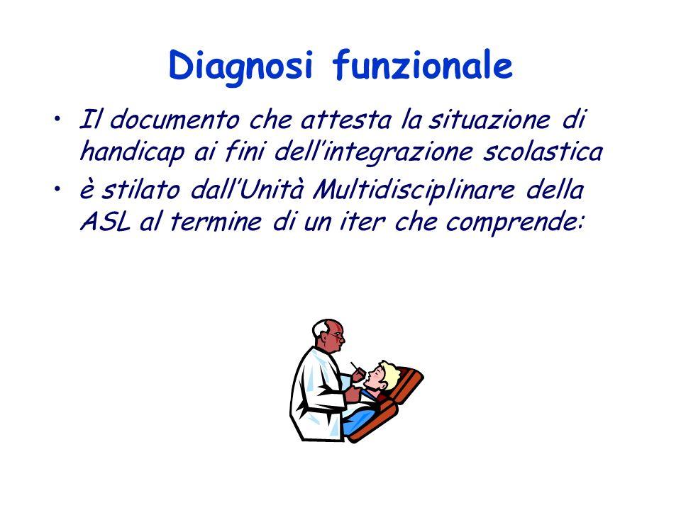 Diagnosi funzionale Il documento che attesta la situazione di handicap ai fini dell'integrazione scolastica.