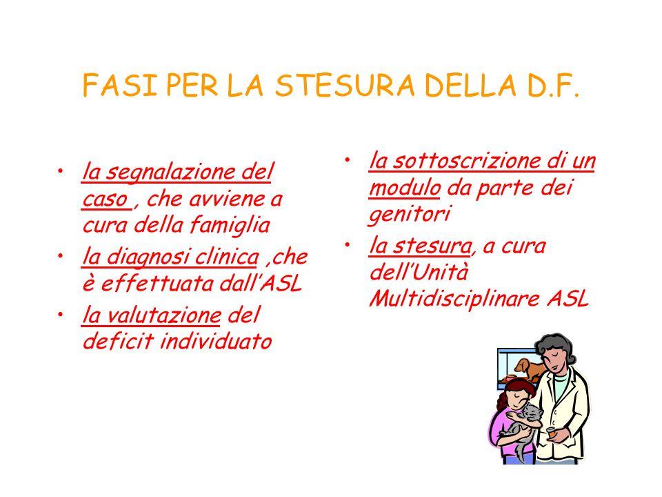 FASI PER LA STESURA DELLA D.F.