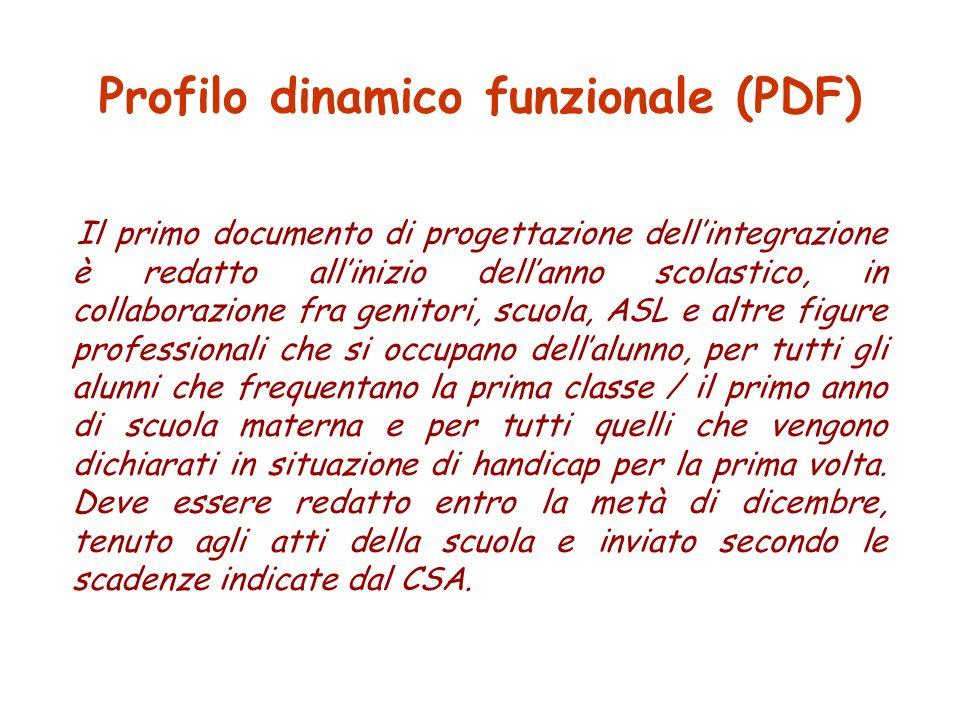 Profilo dinamico funzionale (PDF)
