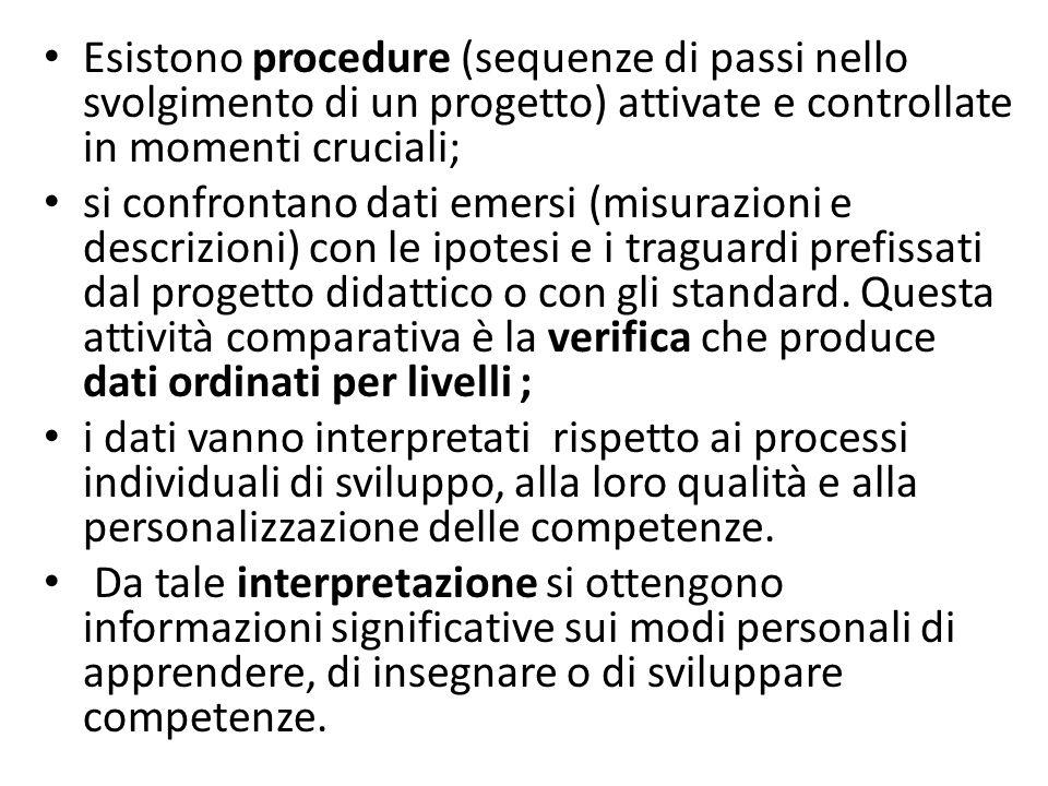 Esistono procedure (sequenze di passi nello svolgimento di un progetto) attivate e controllate in momenti cruciali;