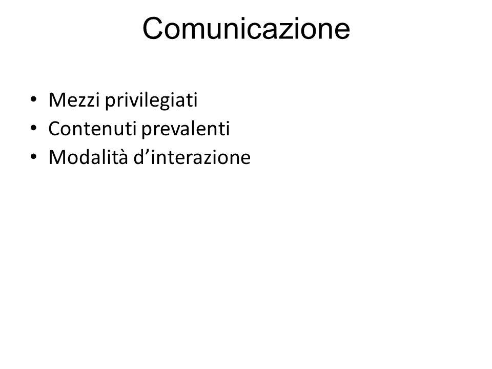 Comunicazione Mezzi privilegiati Contenuti prevalenti