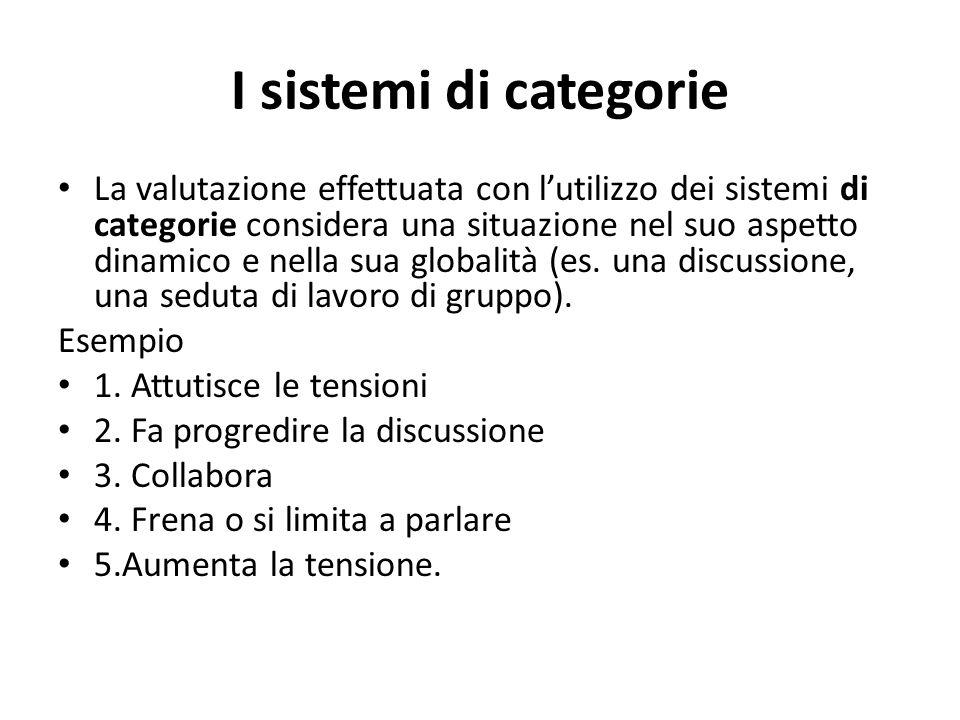 I sistemi di categorie