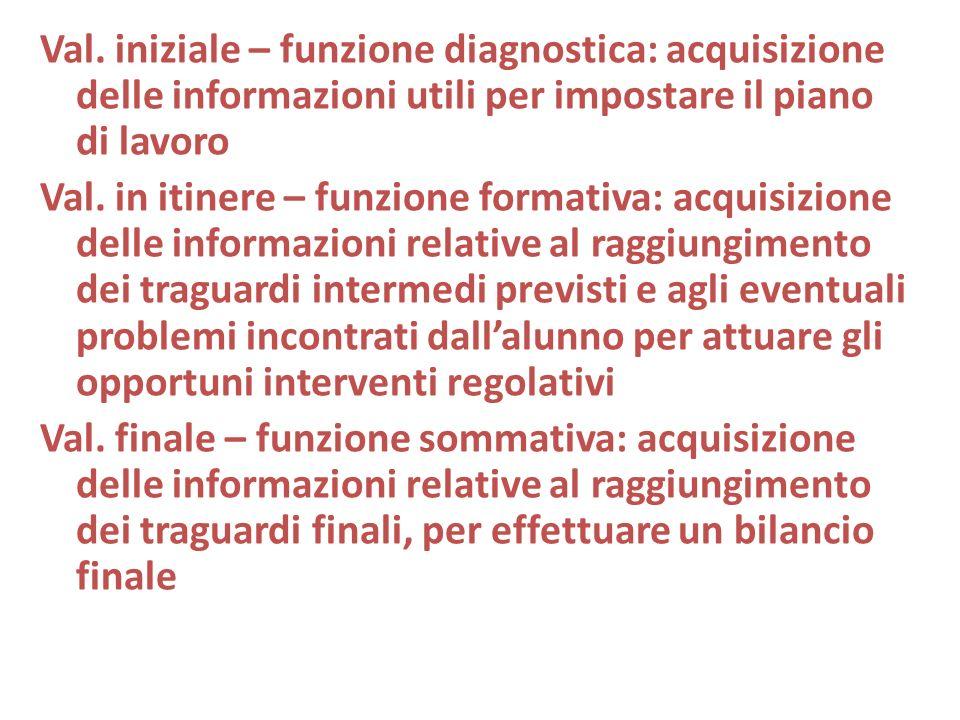 Val. iniziale – funzione diagnostica: acquisizione delle informazioni utili per impostare il piano di lavoro
