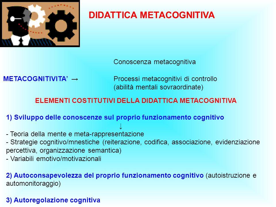 ELEMENTI COSTITUTIVI DELLA DIDATTICA METACOGNITIVA